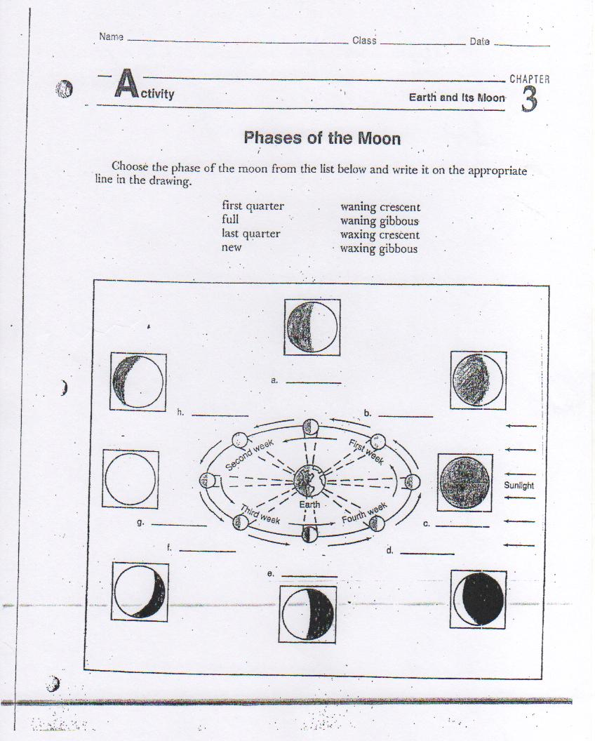 Phases of the Moon » Phases of the Moon